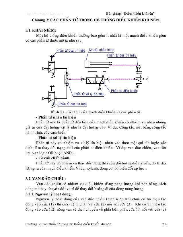 """http://www.ebook.edu.vn Baøi giaûng: """"Ñieàu khieån khí neùn"""" Chöông 3: Caùc phaàn töû trong heä thoáng ñieàu khieån khí ne..."""