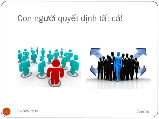 Các vấn đề trong Quản trị Nhân sự tại Doanh nghiệp Việt Nam Slide 3
