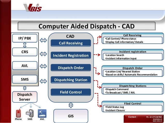 computer aided dispatch