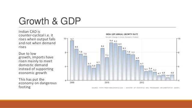 Import export india's forex scenario