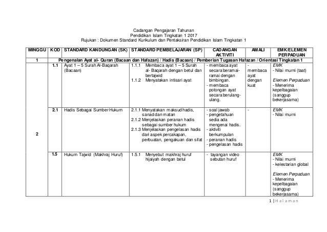 1 | H a l a m a n Cadangan Pengajaran Tahunan Pendidikan Islam Tingkatan 1 2017 Rujukan : Dokumen Standard Kurikulum dan P...