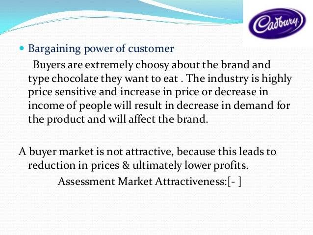 Cadbury SWOT Analysis, Competitors & USP