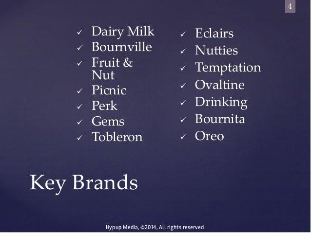 project report on cadbury india ltd.