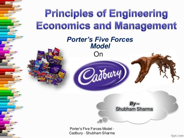 Porter's Five Forces Model Cadbury On By – Shubham Sharma Porter's Five Forces Model - Cadbury - Shubham Sharma