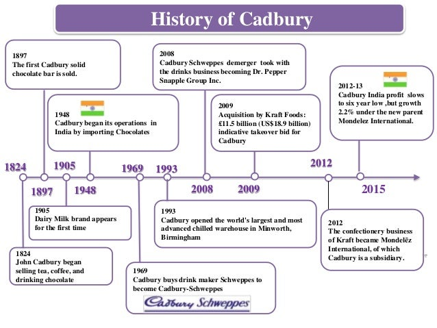 analysis of cadbury schweppes mission statement Swot analysis of cadbury  • the company was known as cadbury schweppes plc from 1969–2008 until its demerge  mission cadbury's mission statement says.