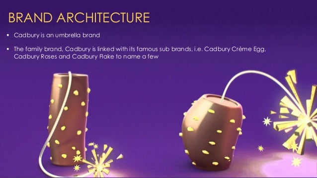 cadbury digestives case study This case study examines an exciting new product idea from australia - the yowie - and shows how it is a good example of cause related marketing everyone is familiar with cadbury's dairy milk - it is one of the nation's favourite chocolate products in australia, cadbury schweppes has found a way of adding more value.