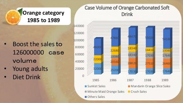 cadbury beverages inc crush brand case analysis Strategic marketing problems : cases and comments marketing decision making and case analysis / roger a kerin cadbury beverages, inc : crush brand.