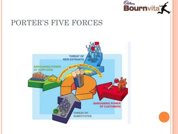 buying behavior of consumer for bournvita There are four types of consumer buying behavior on the basis of buyer involvement while purchasing any product.