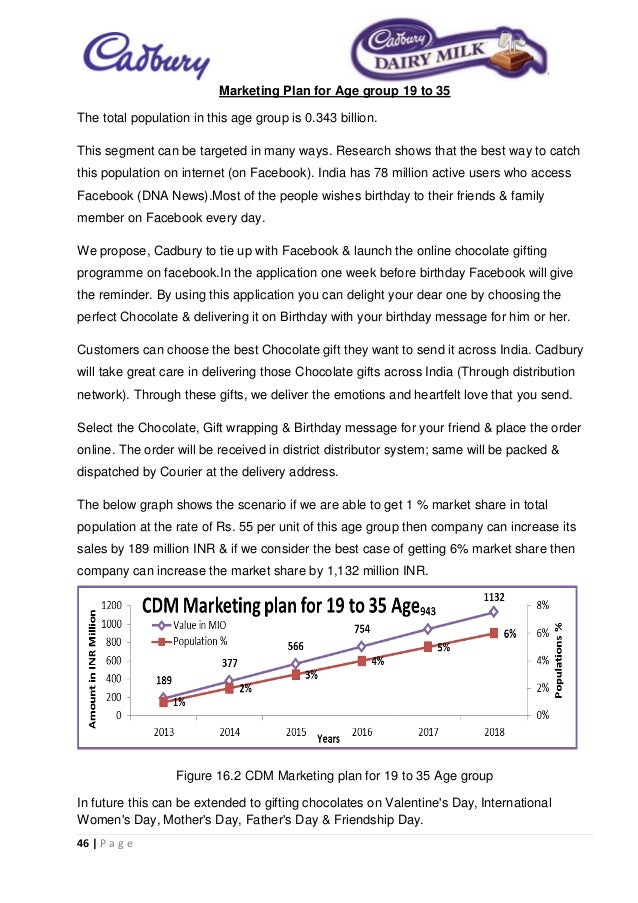 cadbury s dairy milk marketing plan An analysis of the marketing strategies of cadbury india hamzah khan  the  reason that our group chose cadbury dairy milk for the brand audit is that it   was formerly cadbury india, left their peddar road, south mumbai hq of over 50 .