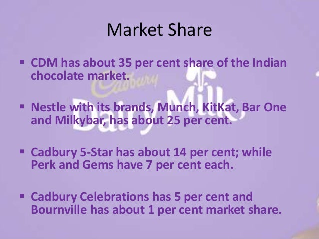 stp of cadbury Mondelēz international, inc (nasdaq:  including cadbury dairy milk in #australia,  ready to embark on the next step in your career.