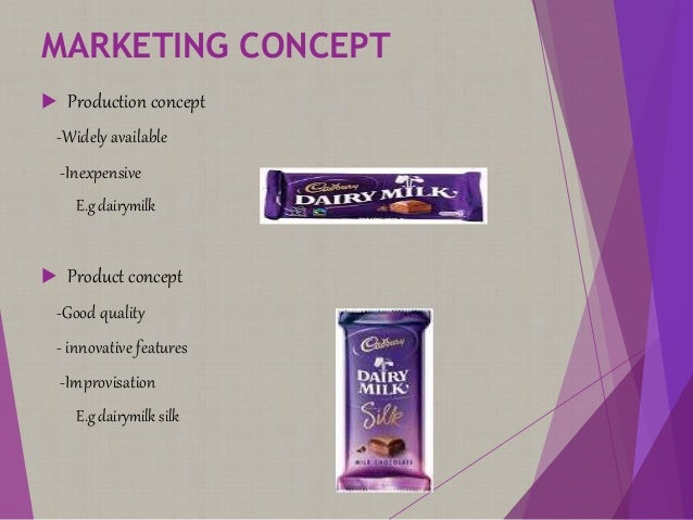 marketing research on cadbury dairy milk Cadbury has invested £75 million in a campaign to launch its new cadbury dairy milk ritz  marketing director at cadbury,  be our biggest innovation of.