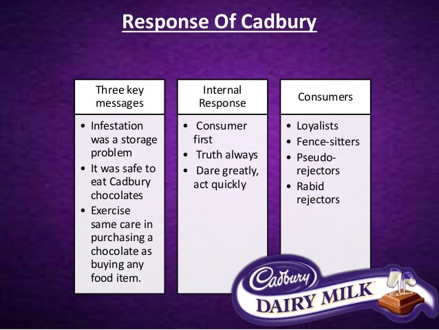 marketing strategies of cadbury dairy milk Dairy milks current marketing strategy (e4) at this present time, dairy milk is in a competitive market with a small number of large dominating businesses the main competitors of cadbury are nestle and mars these are also large firms, which are able to produce confectionary that is similar therefore all firms in the market.