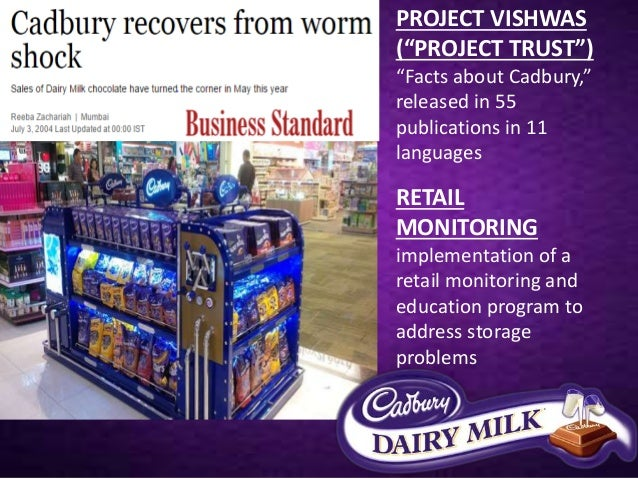 positioning and repositioning of cadbury chocolates in india Marketing : repositioning strategies of cadbury dairy milk repositioning strategies of cadbury dairy milk chocolates in india chocolates were perceived as.