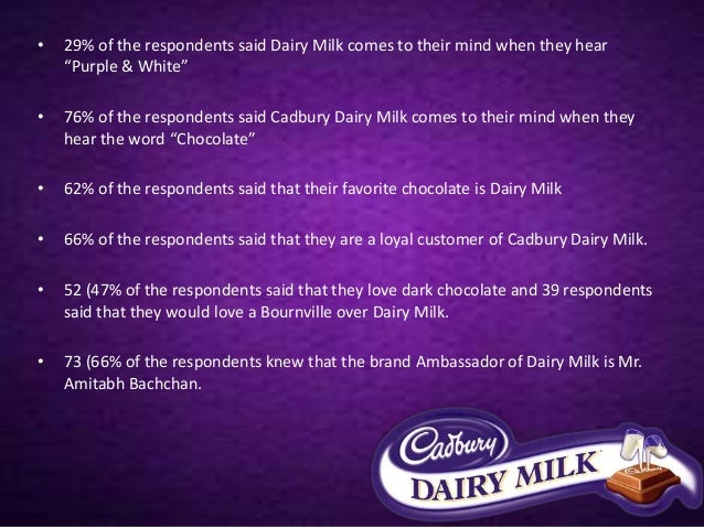 marketing strategies of cadbury dairy milk Branding strategies we can learn from cadbury  some of cadbury's most famous and popular products include cadbury dairy milk, crème egg, wispa and roses, to.