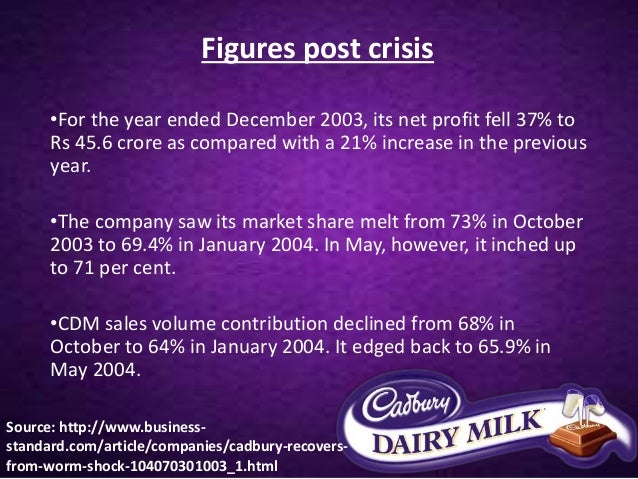 cadbury repositioning The cadbury manufacturing business started properly in 1831 when john cadbury decided to start producing on a commercial scale and bought a warehouse in nearby crooked lane.