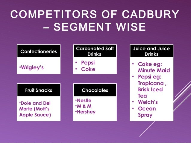 Cadbury Products Ethics Amp Governance