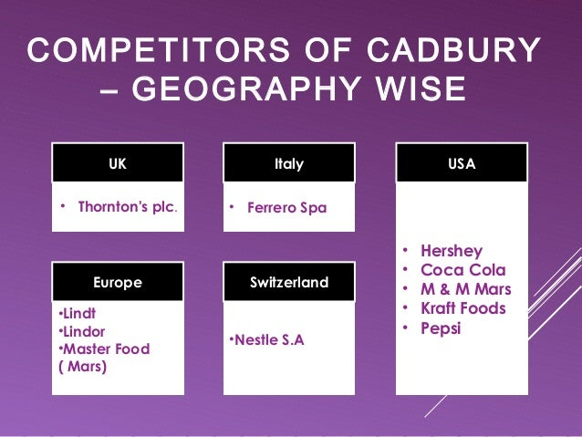 cadbury chocolate marketing and positioning Cadbury project marketing  target marketing and market positioning strategies  if competitors charge the low price than the cadbury chocolate,.