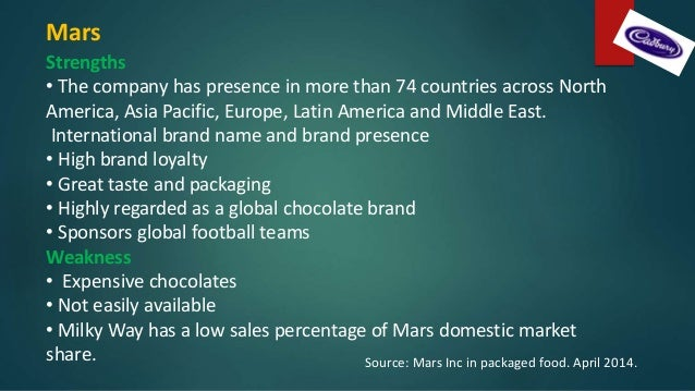cadbury ansoff matrix Ansoff's matrix 1 market growth, for example, by taking over a  recent bid for  cadbury by kraft was the access cadbury has to many overseas markets, such  as.