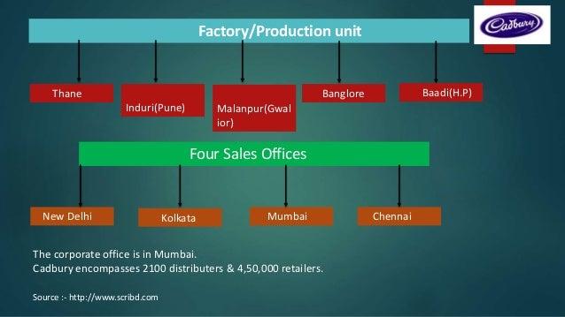 cadbury channel of distribution