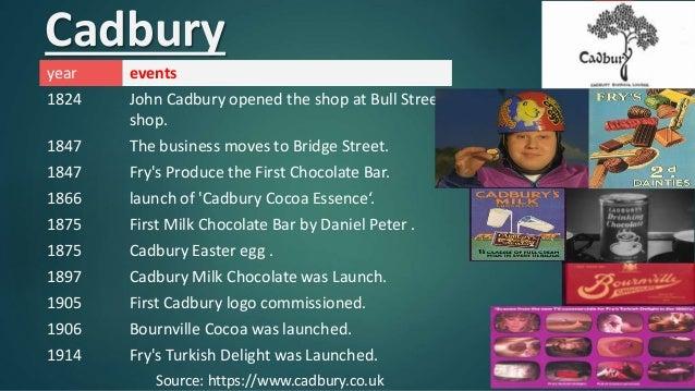 cadbury key success factors Cadbury's world famous packaging is comprised of four key  the cadbury dairy milk bubbly plant factors such as  cadbury - production processpdf.