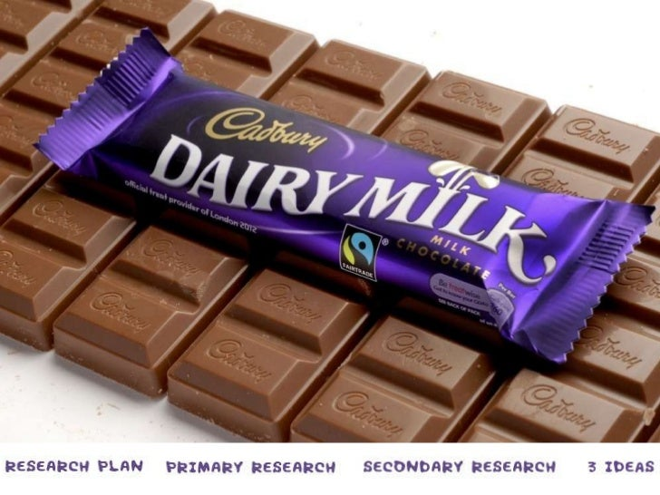 cadbury diversification strategy Diversification strategies, their end results should be positive as long as   portfolio includes names such as cadbury, nabisco, and oreo.