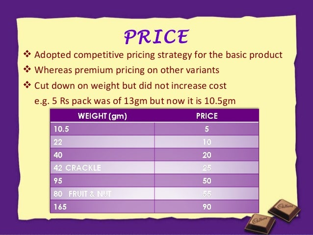 Cadbury pricing strategy