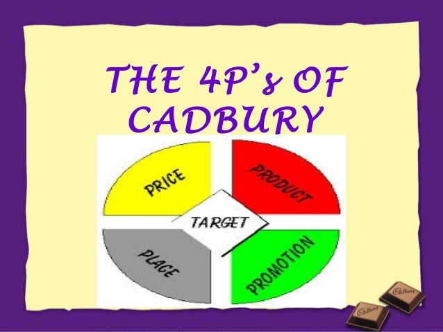 cadbury ppt Recent bid for cadbury by kraft was the access cadbury has to many overseas markets, such as the rapidly developing economies of countries like india, brazil and.