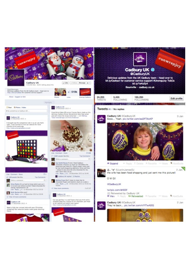 'Unwrap Gold' Cadbury advent calendar Twitter / Facebook activitaion