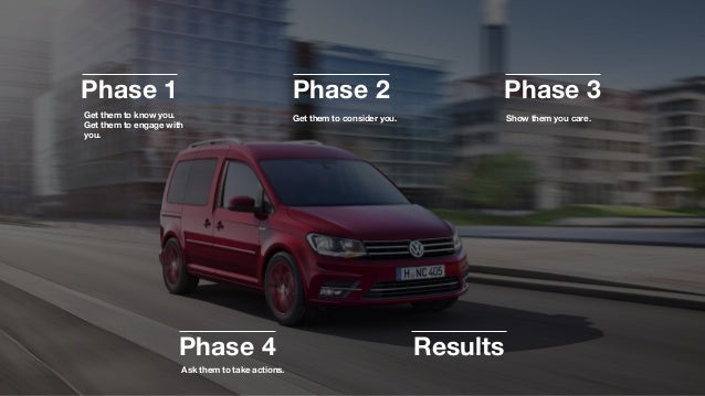 Volkswagen - KRDS Singapore : Caddy Campaign Case Study Slide 3