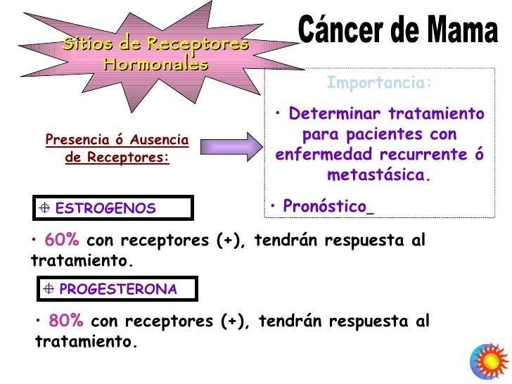 Cancer de mama 2 - Tratamiento para carcoma ...