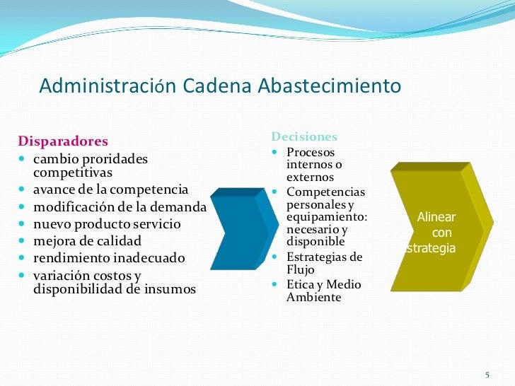 Vistoso Plantilla De Análisis De La Cadena De Suministro Elaboración ...