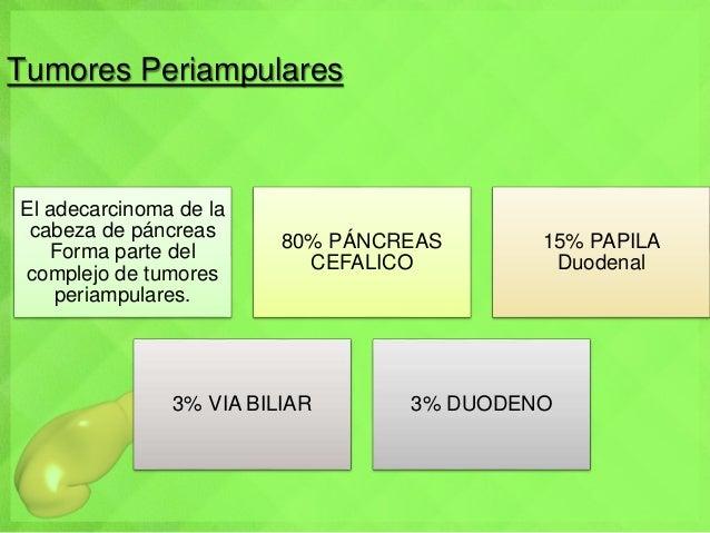 Tumores Periampulares El adecarcinoma de la cabeza de páncreas Forma parte del complejo de tumores periampulares. 80% PÁNC...