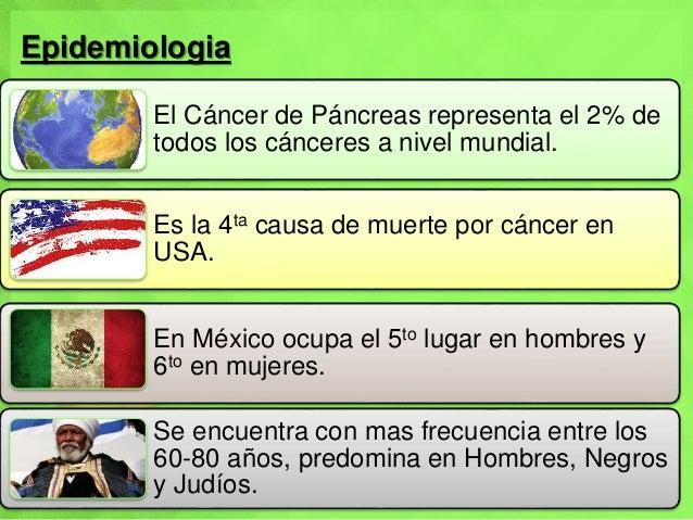 Epidemiologia El Cáncer de Páncreas representa el 2% de todos los cánceres a nivel mundial. Es la 4ta causa de muerte por ...