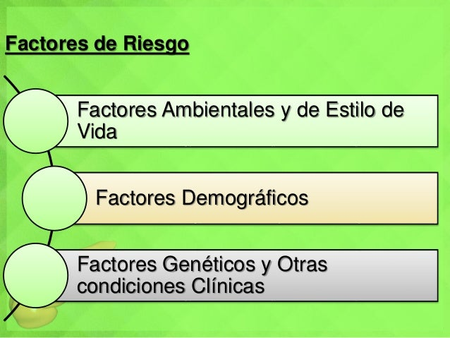 Factores de Riesgo Factores Ambientales y de Estilo de Vida Factores Demográficos Factores Genéticos y Otras condiciones C...