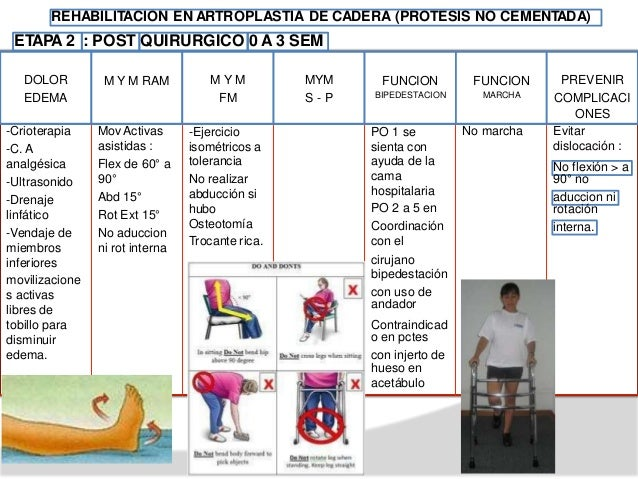 •Las prótesis de reemplazo de rodilla modernas están • compuestas de cuatro elementos: • Un COMPONENTE FEMORAL metálico co...