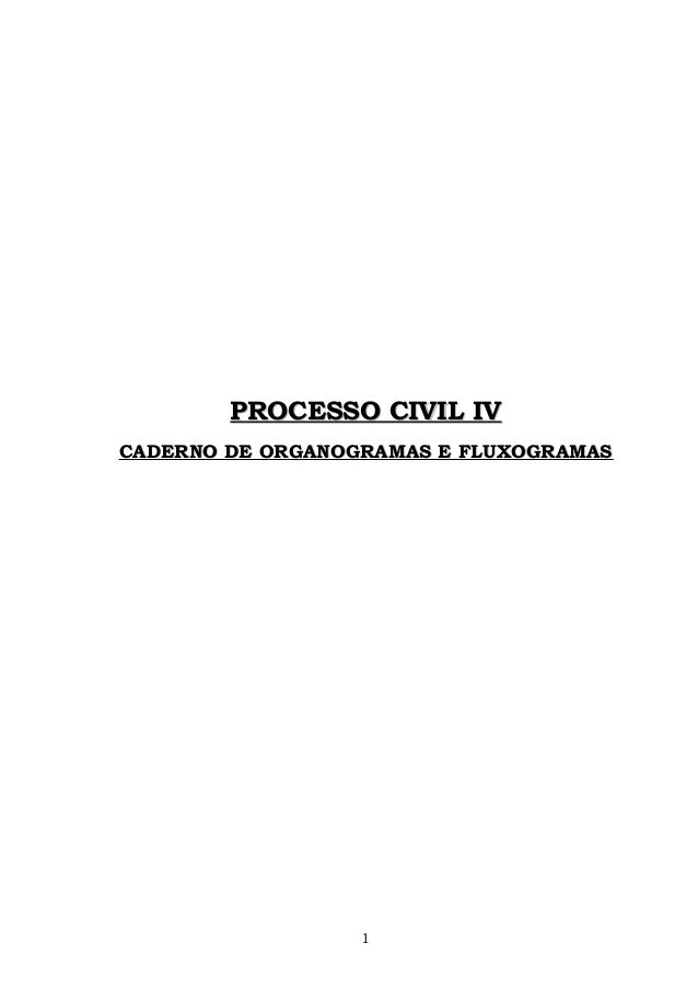 PROCESSO CIVIL IVPROCESSO CIVIL IV CADERNO DE ORGANOGRAMAS E FLUXOGRAMASCADERNO DE ORGANOGRAMAS E FLUXOGRAMAS 1