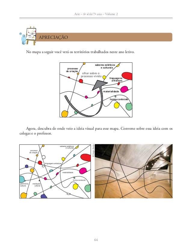 Arte – 6a série/7o ano – Volume 2  Iole de Freitas. Estudo para superfície e linha, 2005. Instalação. Policarbonato e aço ...
