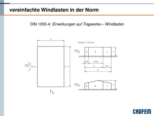Photovoltaikanlagen unter windlast for Berechnung windlast beispiel