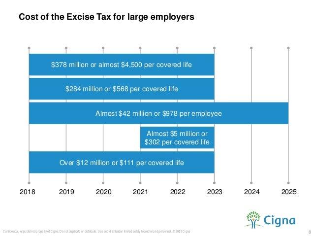 2018 cadillac tax. contemporary 2018 2018 to 2025cbo estimates 8 inside cadillac tax