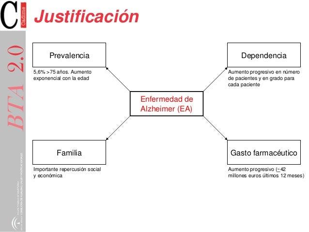 Tratamiento farmacológico de la enfermedad de Alzheimer