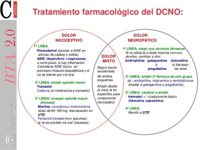 Dolor crónico no oncológico: tratamiento farmacológico