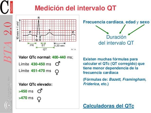 PROLONGACION DE QT PDF