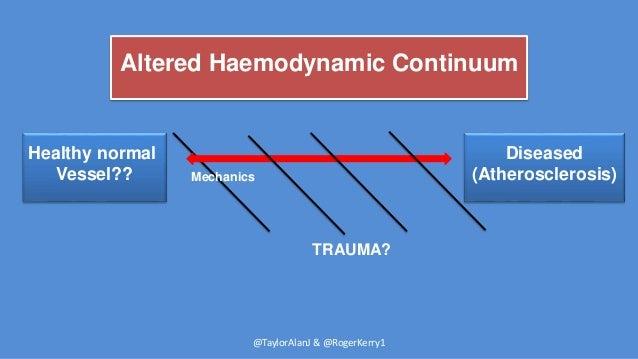 Diseased (Atherosclerosis)Mechanics Altered Haemodynamic Continuum Healthy normal Vessel?? TRAUMA? @TaylorAlanJ & @RogerKe...