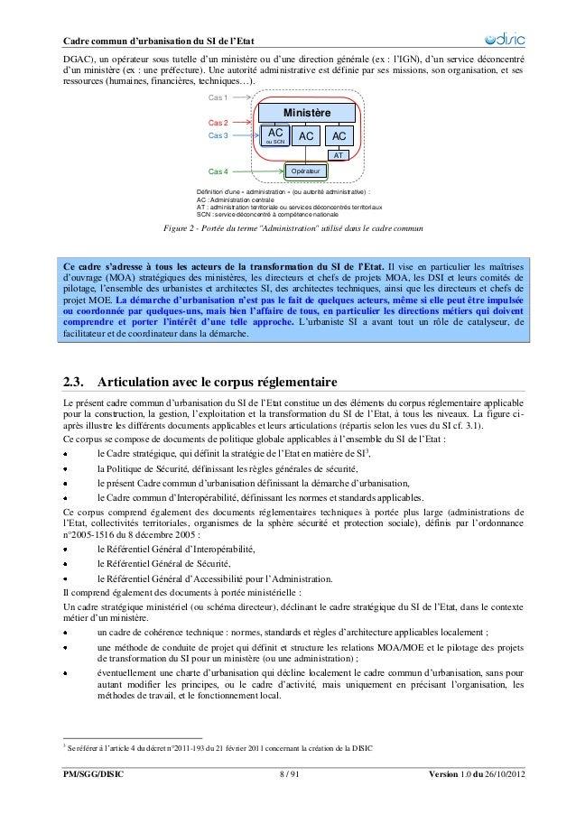 Cadre commun d 39 urbanisation du si de l 39 etat v1 0 for Architecte urbaniste de l etat
