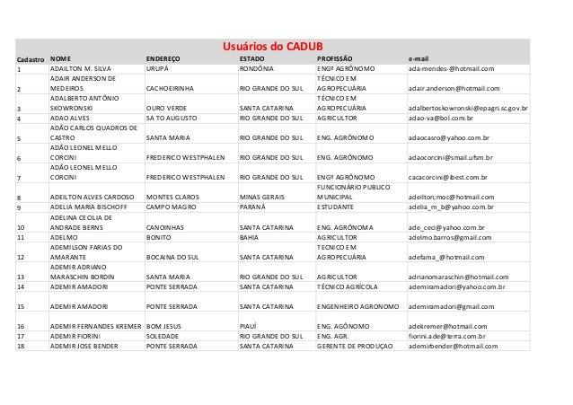 Usuários do CADUBCadastro NOME                     ENDEREÇO               ESTADO              PROFISSÃO             e-mail...
