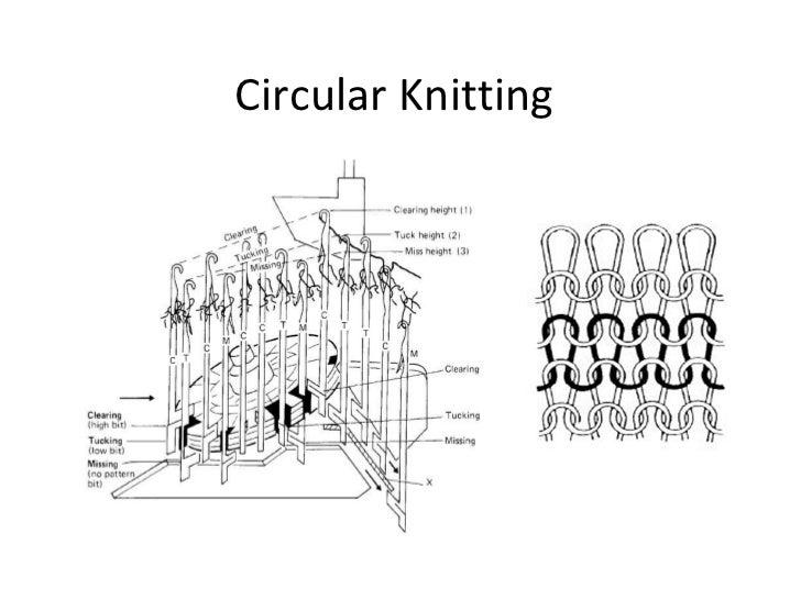 Cad untuk knitting machine v3.01 (start)