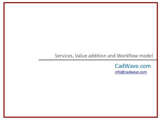 Services, Value addition and Workflow model                          CadWave.com                          info@cadwave.com