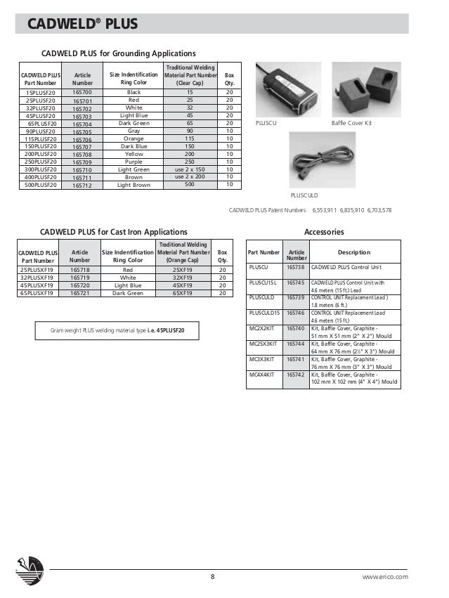 Cadweld Welded Electrical Conections