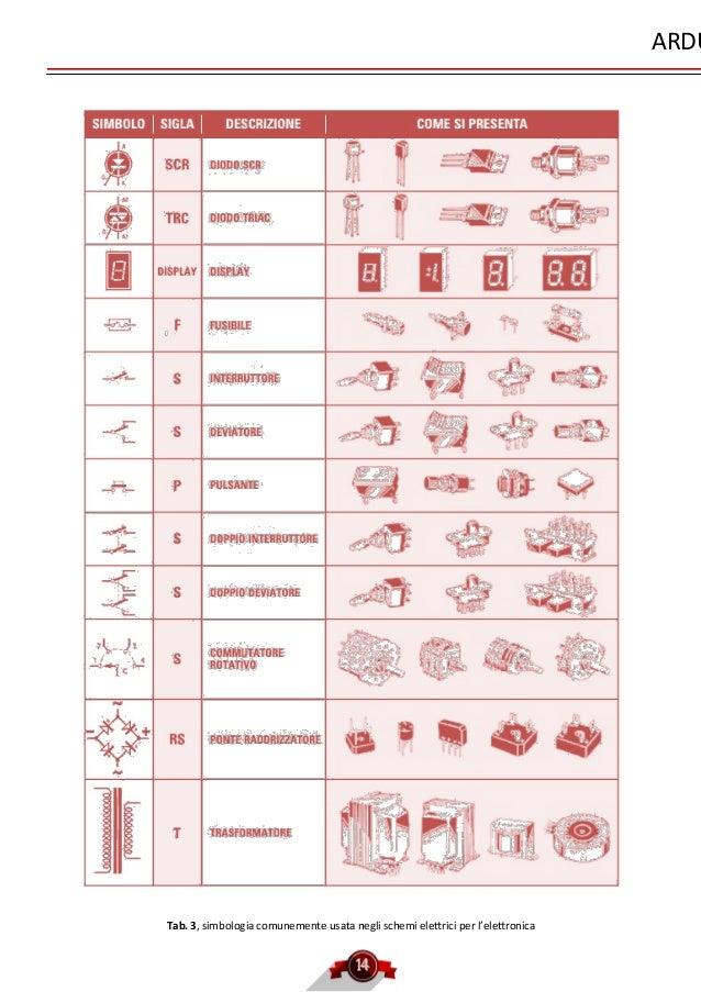 Schemi Elettrici Impianti Industriali : Simboli schemi elettrici industriali impianti