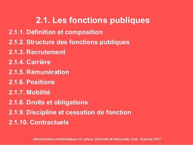 2.1. Les fonctions publiques 2.1.1. Définition et composition 2.1.2. Structure des fonctions publiques 2.1.3. Recrutement ...